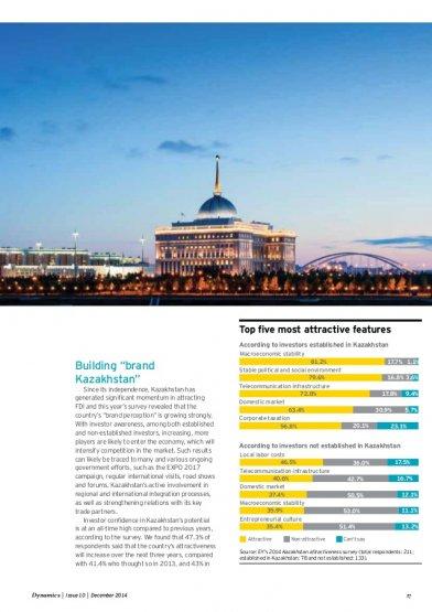 "Building ""brand Kazakhstan"""