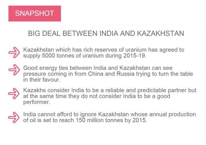 Growing energy needs of India