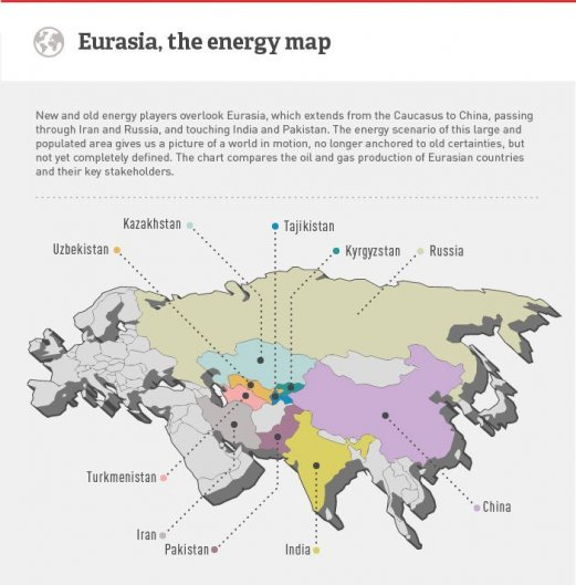 Map of the #energy scenario in